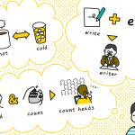 英単語暗記に最強のコツ&NGな暗記方法を知ろう!